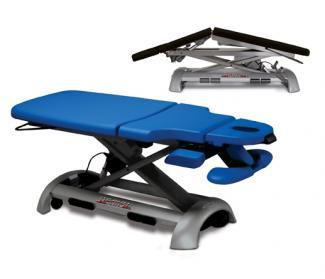L'équipement nécessaire les massages et les Kinés